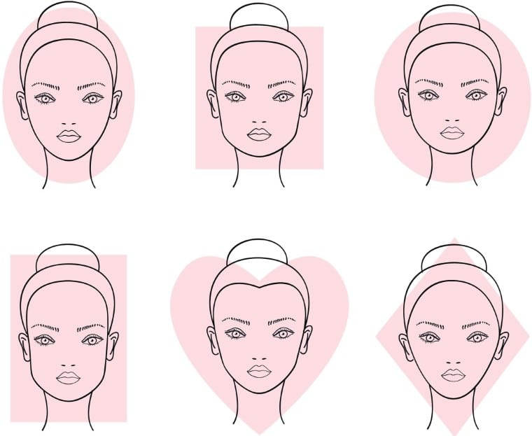 6 most common face shapes
