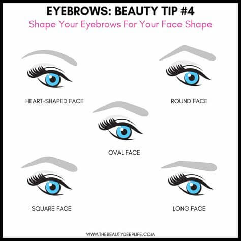 best eyebrow shape for your face