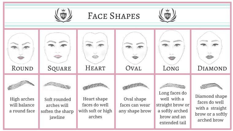eyebrow shape for face
