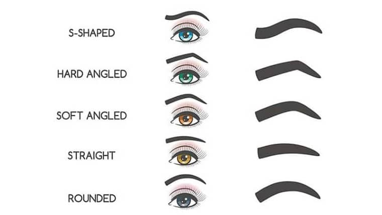 shape your eyebrows
